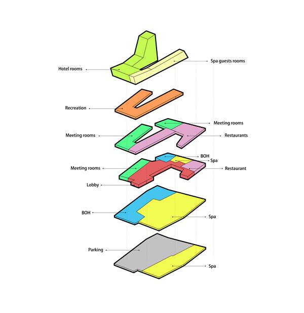 Program Diagram 功能分区示意图
