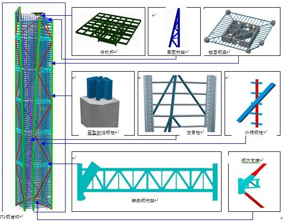 st1塔楼钢结构示意图